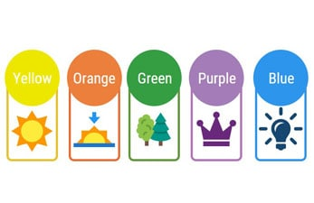 Colour infographic right size
