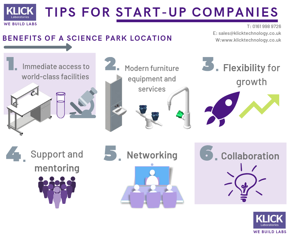 Six benefits of joining a science park.