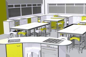 Food Technology Classroom Design