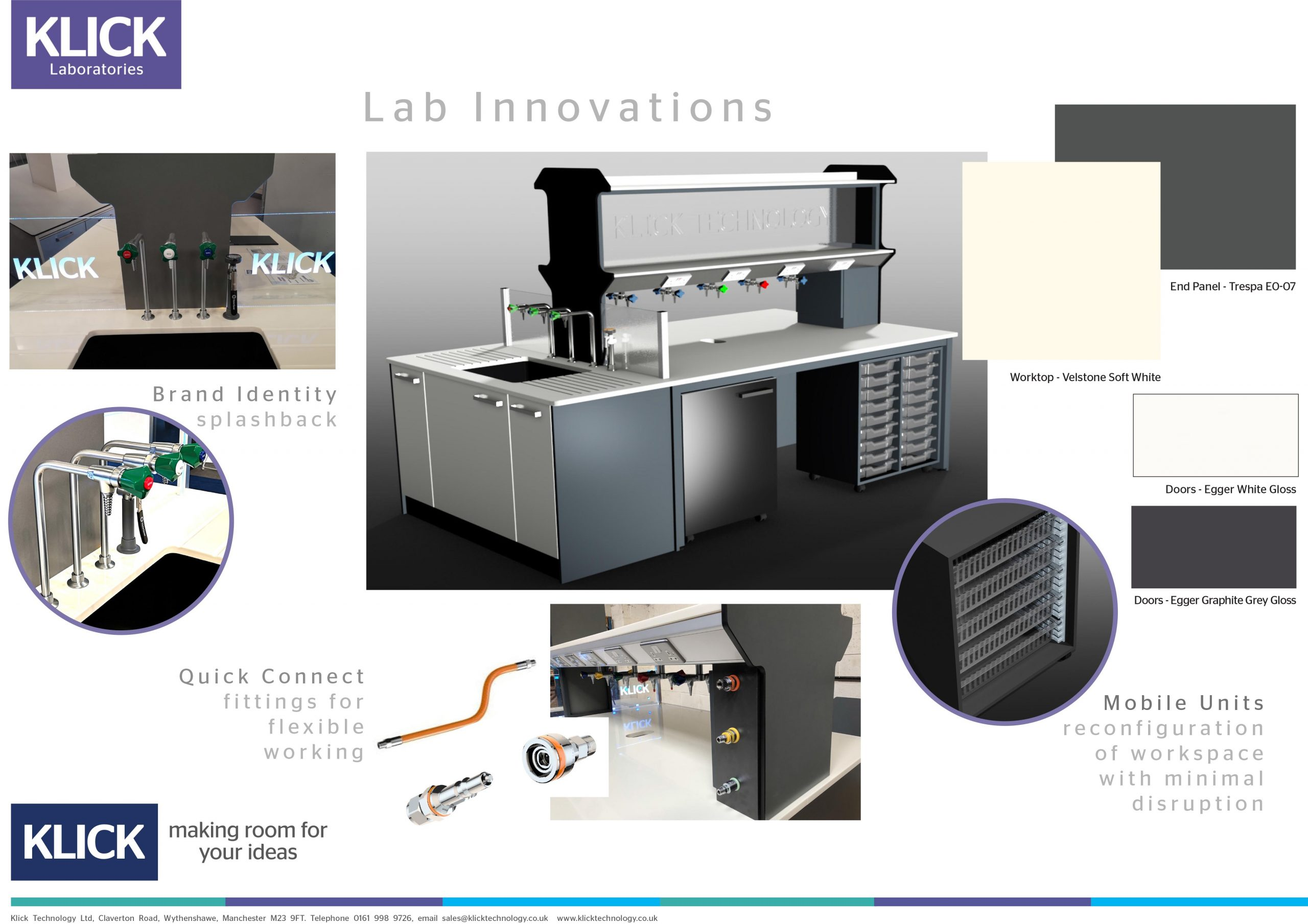 Lab Design Moodboard